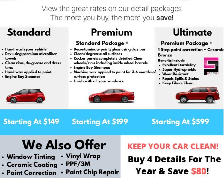 Drip Exterior Pricing